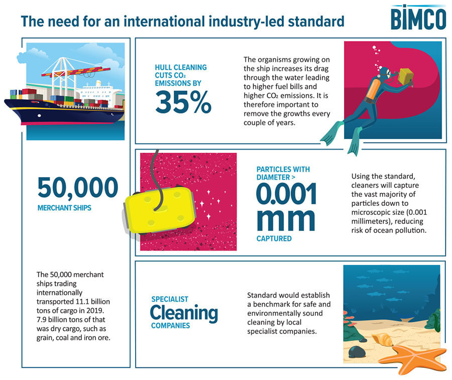the need for an international industry